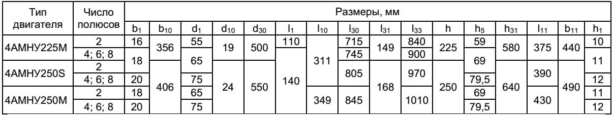 Это изображение имеет пустой атрибут alt; его имя файла - tab30.jpg